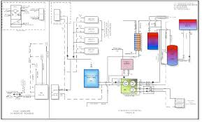 house with inlaw suite layout of hvac system and monitoring points in house b and inlaw