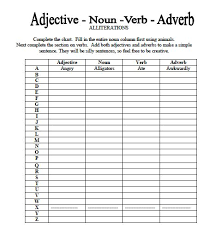 image result for noun verb adjective adverb worksheet twain