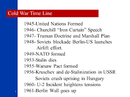 Significance Of Iron Curtain Speech The Cold War Ppt Download