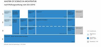 master architektur master prüfungsordnung rwth aachen fakultät für