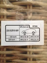 honda civic tire pressure tyre pressure tyre pressure sticker civinfo