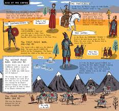 travel back to ancient egypt and ancient rome