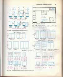 Standard Base Cabinet Depth Kitchen Countertop Kitchen Countertop Counter Depth Vs Standard