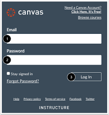 Log In How Do I Log In To Canvas As A Student Canvas Community