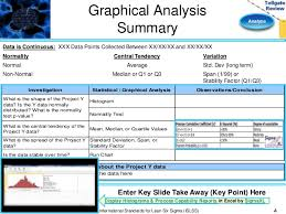 Six Sigma Project Charter Template Excel Analyze Phase Lean Six Sigma Tollgate Template