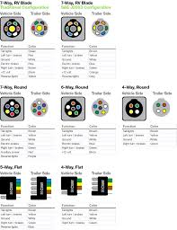 Trailer Lights Wont Work Trailer Wiring Diagram 4 Wire Carlplant Mesmerizing Pin Flat