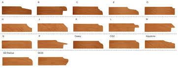 Router Bits For Cabinet Doors Cabinet Door Edge Cabinet Doors