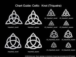 second life marketplace celtic knot sculpt maps 1 triquetra