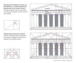 Architectural Pediment Design The Architecture Of Creative Collaboration Design Your Medium