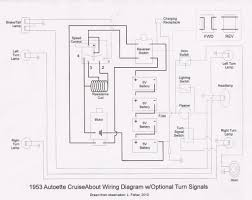 autoettewiring for golf cart turn signal wiring diagram