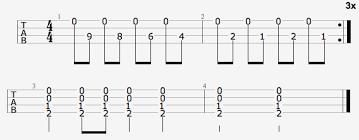 wedding dress chord bridal chorus here comes the on ukulele