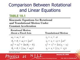 physics 106 mechanics lecture ppt