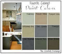 painted kitchen cabinets color ideas u2013 petersonfs me