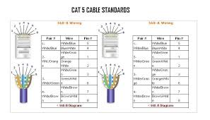 cat 5 cable wiring diagram cat wiring diagrams instruction