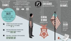 This YearOld College Student Designed The Vietnam Veterans - Who designed the vietnam wall