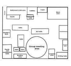 Designing A Preschool Classroom Floor Plan Preschool Teacher Once Again Preschool Classroom Layout