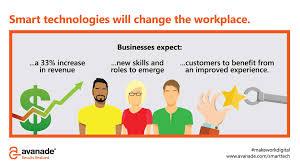 Smart Technologies by Make Digital Work Avanade