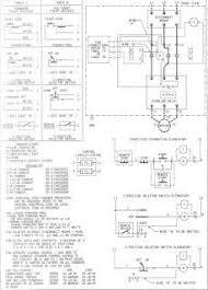 furnas motor starter wiring diagram on popscreen
