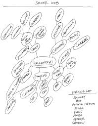 Poem On Halloween Poetry Wits Writers In The Schools Gallery Poetry Mind Mapping