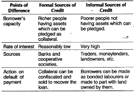 Formal Credit And Informal Credit what are the differences between formal and informal sources of