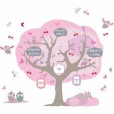 stickers geant chambre fille sticker mural chambre fille doux oiseaux stickers enfant arbre
