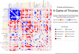 Pink Line Chicago Map by A Game Of Thrones Interactive Heat Map Depicting Relationships