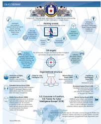 image library truth hardware riac the euro atlantic security formula stable deterrence and