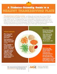 Good Salad For Thanksgiving The Gradpost At Uc Santa Barbara Life Thanksgiving Wellness