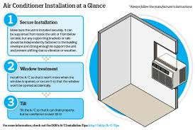 window air conditioners guidelines and warnings habitat magazine