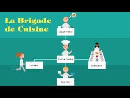 brigade de cuisine la brigade de cuisine