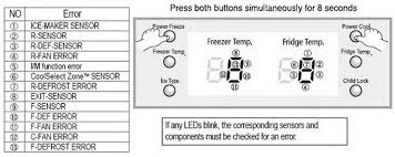 tv blinking red light codes refrigerator error fault codes how to reset