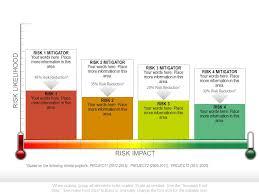 graphics for risk assessment matrix graphics www graphicsbuzz com