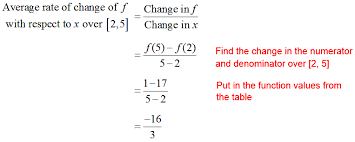 How To Find The Rate Of Change In A Table Avg Rate Of Change Formula Match Problems