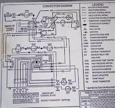 goodman electric furnace wiring diagram kwikpik me