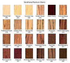 kitchen cabinet stain colors on oak red oak cabinets red oak cabinet stain colors more stain colors