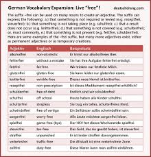 german vocabulary free resources activities flashcards worksheets