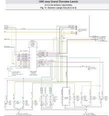 1996 jeep grand cherokee laredo wiring diagram gooddy org