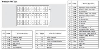2005 honda element fuse box locations honda element wiring diagram
