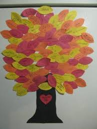 the 9 best images about thanksgiving on trees bottle