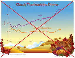 how a data cooks a thanksgiving dinner sas learning post