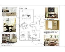 How To Design My Kitchen Floor Plan U Shaped Kitchen Designs Free House Plan Design Software Kitchen