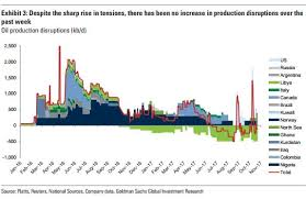 global markets futures slide spooked crude oil zero hedge
