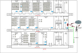 floor plan network design participandiagrams cus network design network management