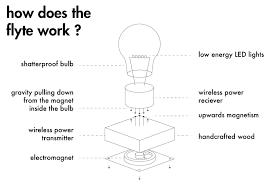 Levitating Bulb by Flyte The Conran Shop