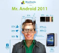 android user and the typical android user is androidpit