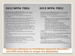 nfpa 70e arc flash table significant changes to nfpa 70e ppt download