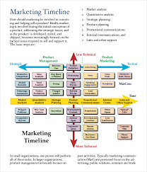 marketing timeline template u2013 7 free excel pdf documents