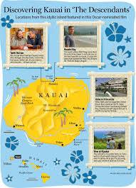 taking a u0027descendants u0027 tour of kauai u2013 the mercury news