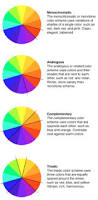 Dark Blue Meaning by The Meaning Of Color In Graphic Design Color Meanings