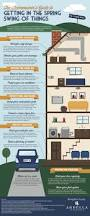 how to find house plans online arbella u0027s spring tips infographic arbella insurance